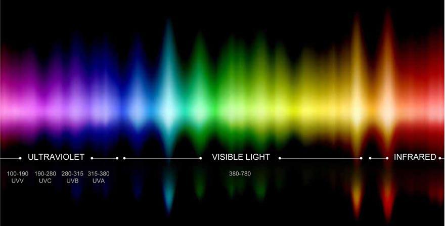 uvlight_spectrum